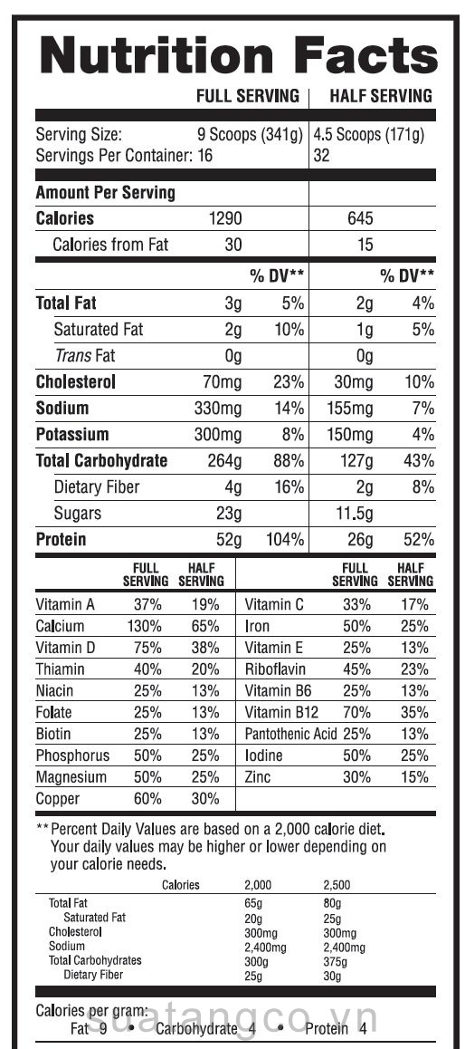bảng thành phần của muscle mass gainer nutrition facts