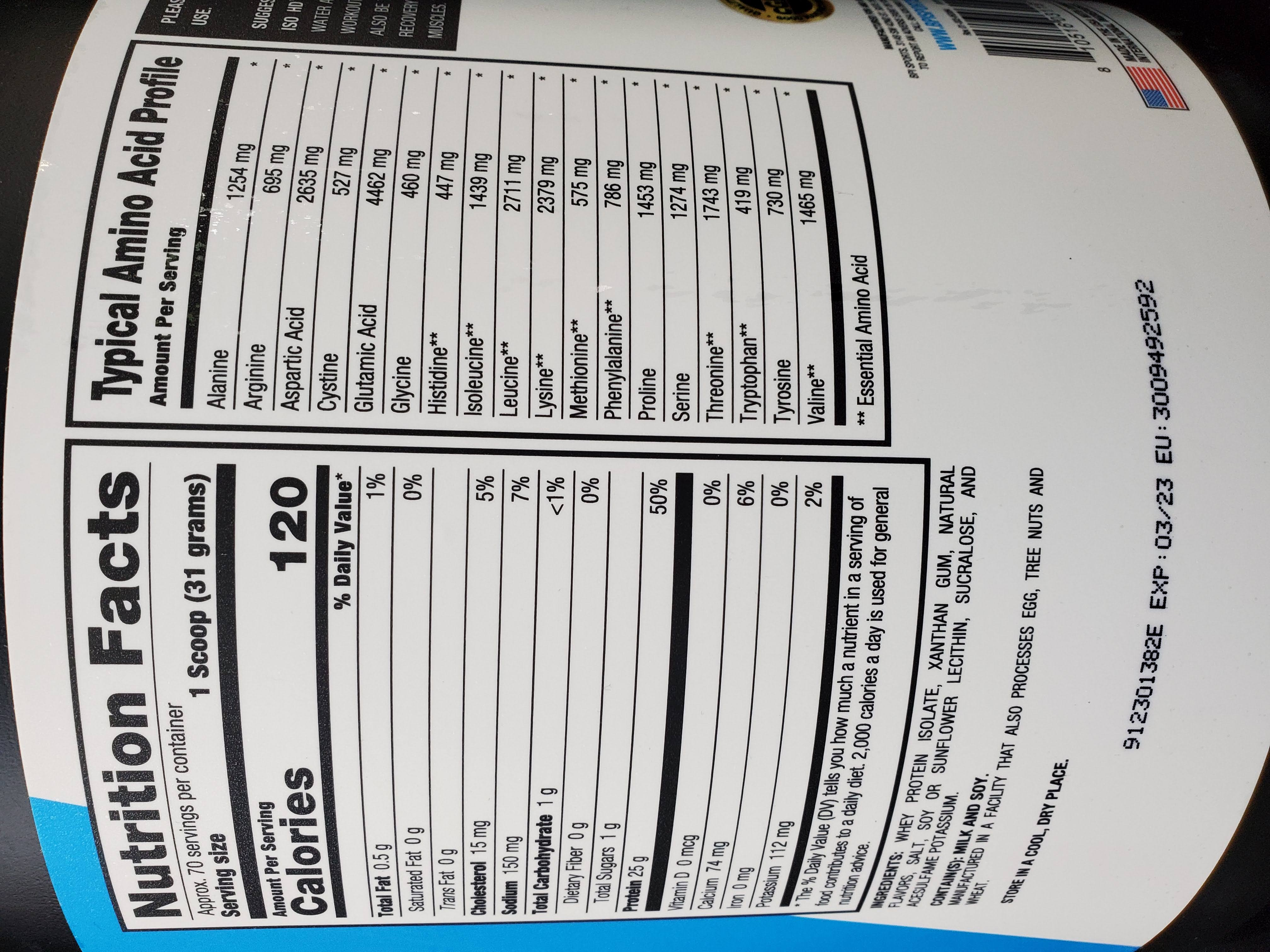 Nutrition Facts ISO HD