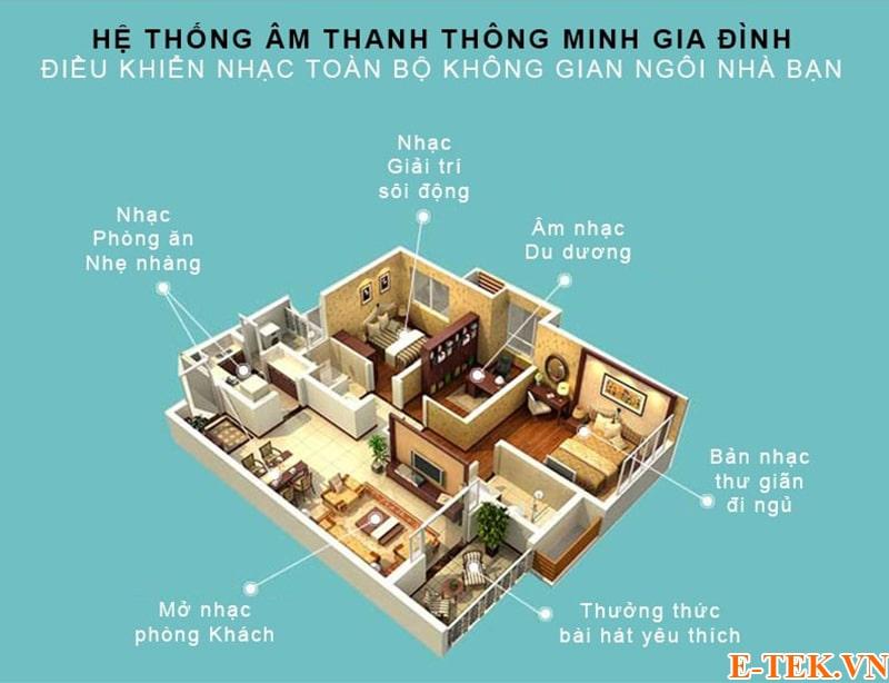 he-thong-am-thanh-da-vung-1.jpg