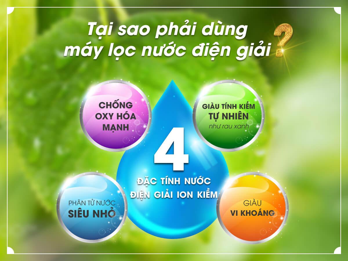 4 đặc tính siêu việt của nước ion kiềm tạo ra từ Máy Điện Giải Mitsubishi Cleansui EU301: chống Oxy hoá, Giàu tính kièm, Giàu vi khoáng và Phân tử nước siêu nhỏ.