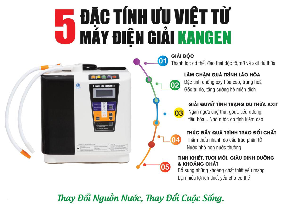 Các lợi ích khi sử dụng máy lọc nước Kangen Leveluk Super 501