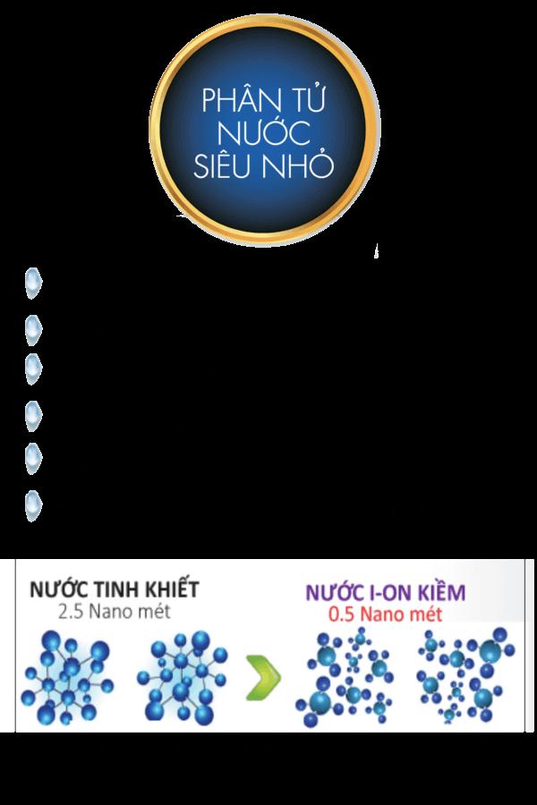 Phân tử nước Kangen siêu nhỏ so cới các loại nước thường.