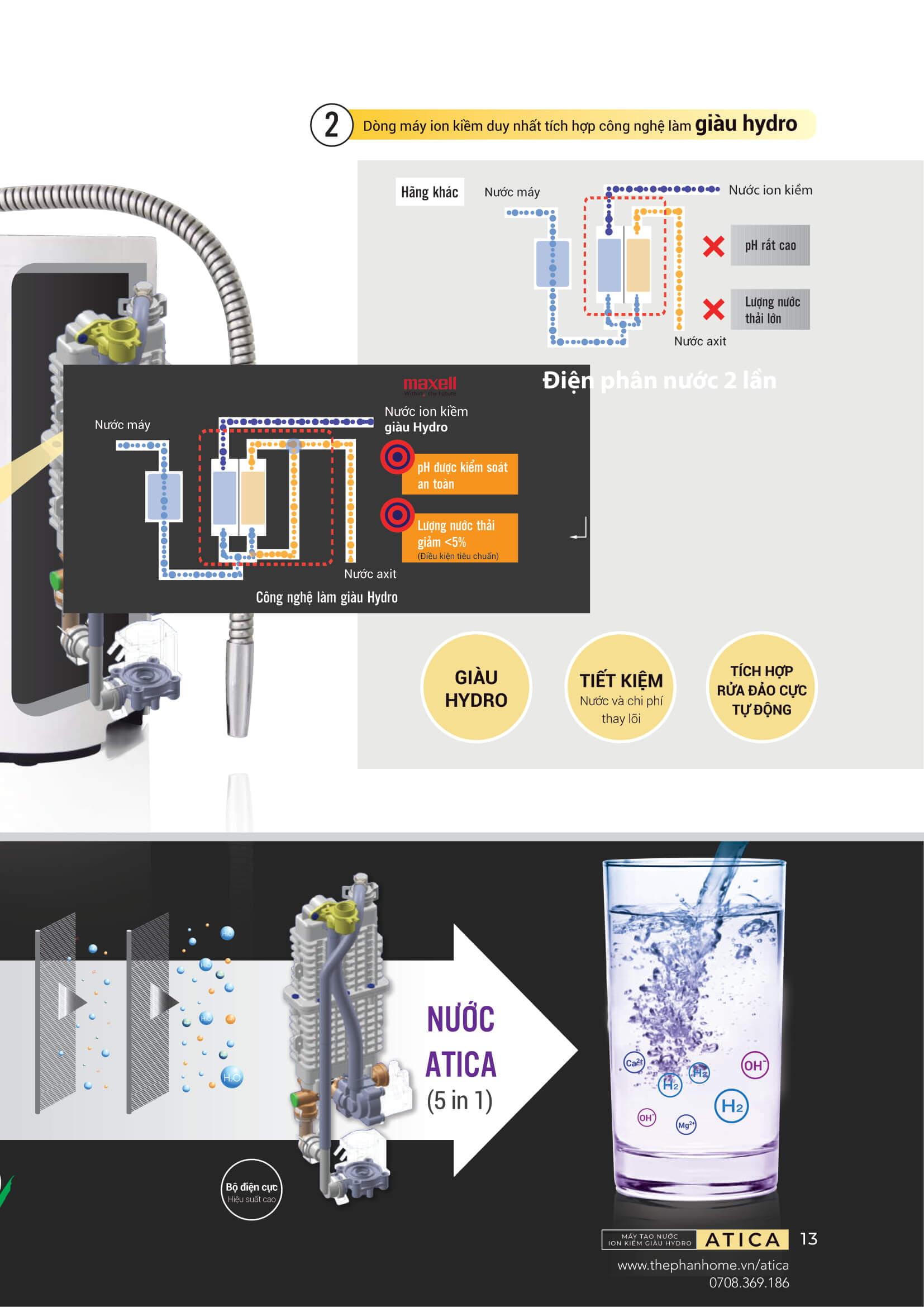 Máy Lọc Nước Điện Giải Ion Kiềm ATICA SILVER - Độc quyền công nghệ điện phân nước 2 lần