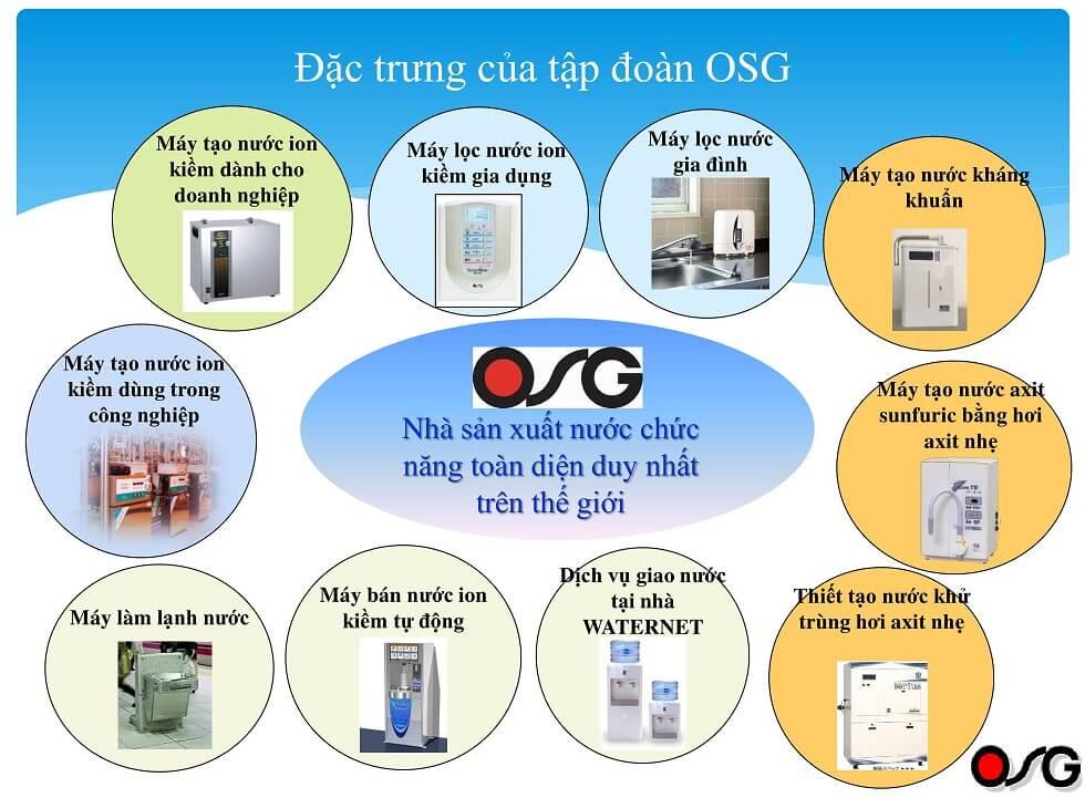 Đặc trưng của Tập đoàn OSG