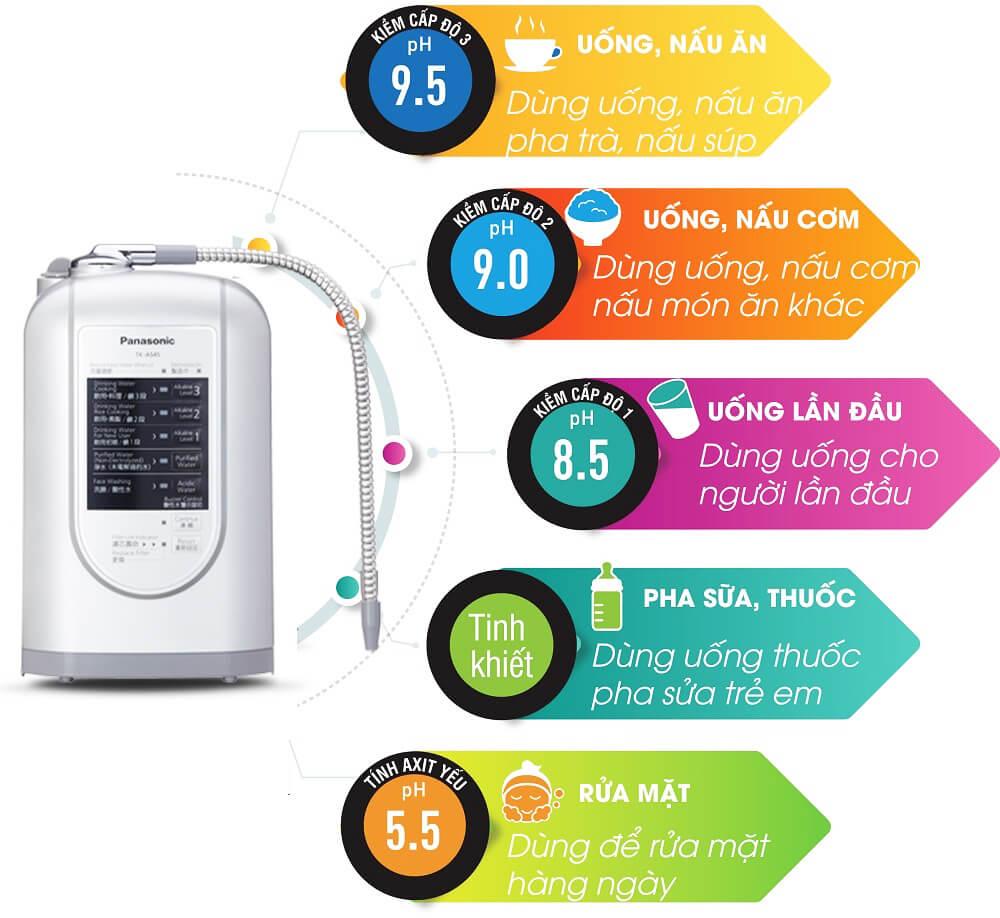 Máy lọc nước Panasonic TK-AS45 tạo ra 5 loại nước quý giá tốt cho sức khoẻ của bạn.
