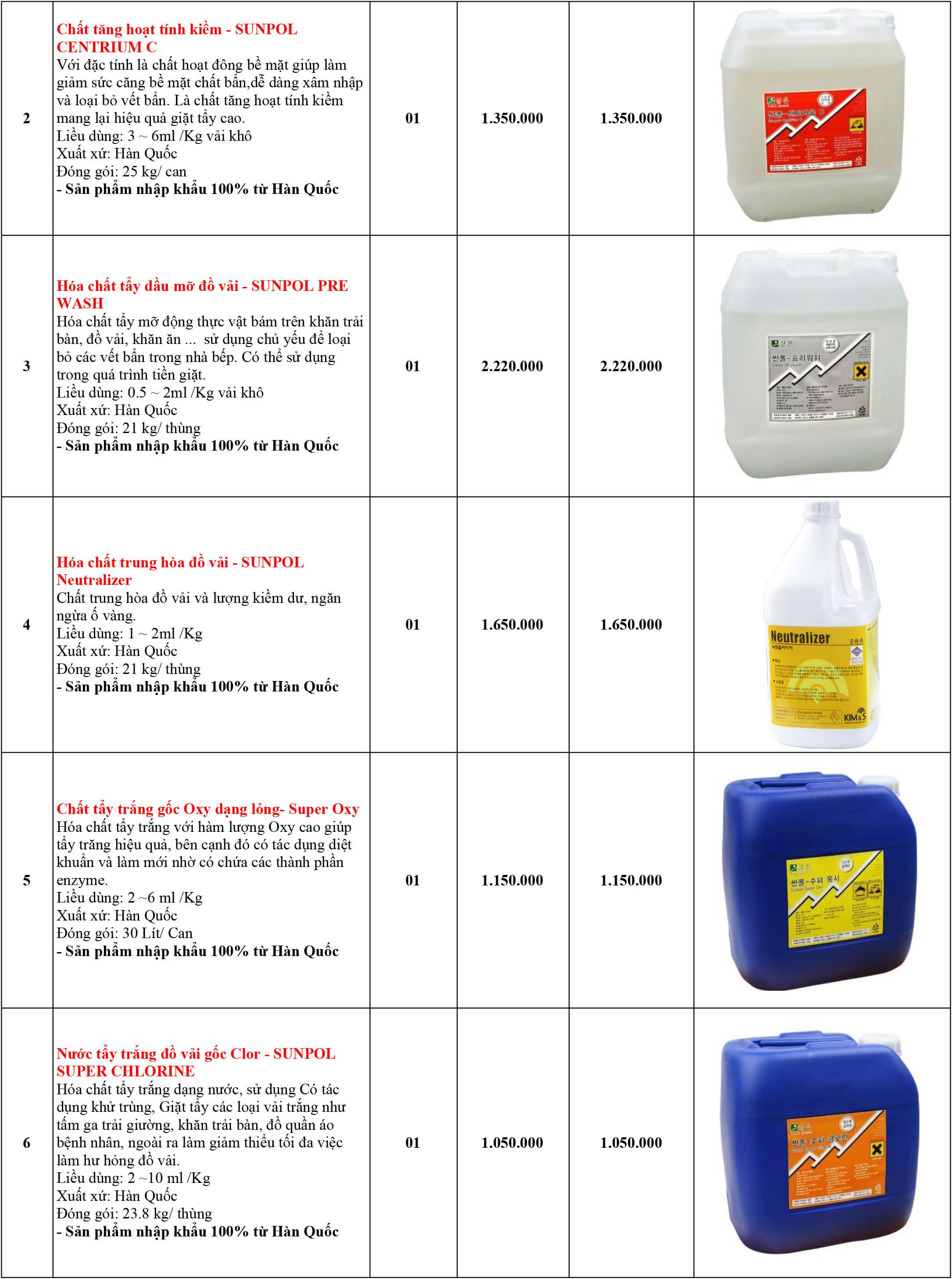 giá hóa chất giặt kim s