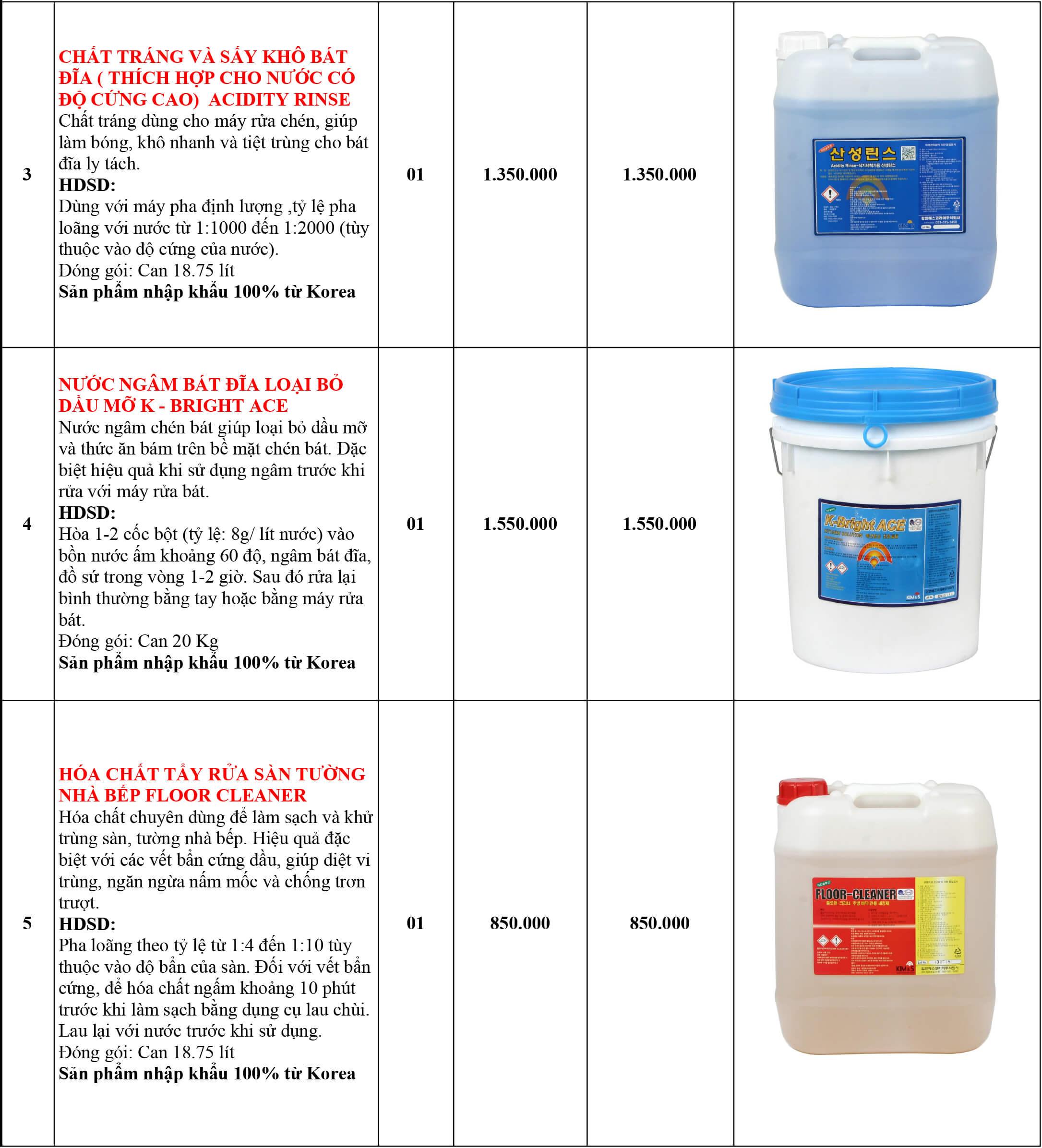 giá hóa chất tẩy rửa nhà bếp
