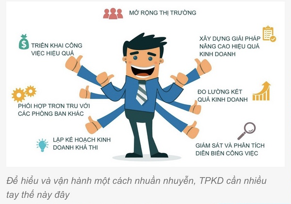 Cong-viec-truong-phong-kinh-doanh