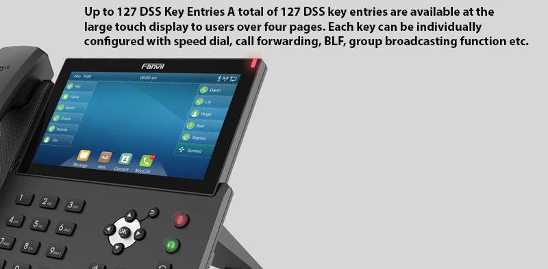 Điện thoại IP Fanvil X7 1