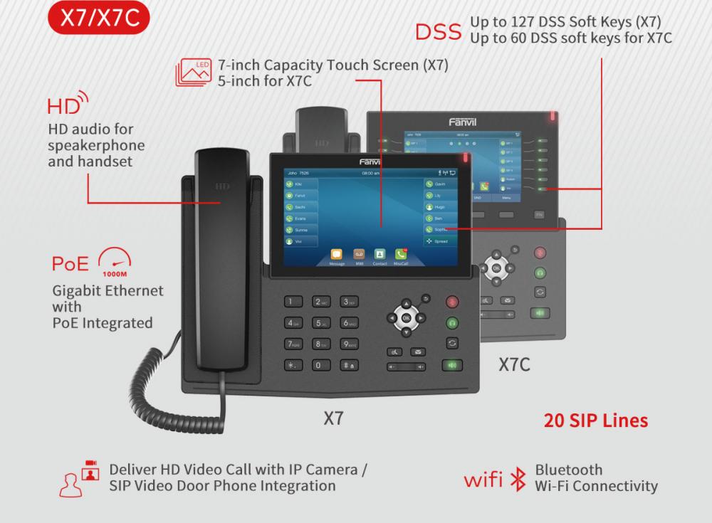 Điện thoại IP Fanvil X7 2