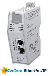 EtherNet/IP to Modbus TCP Linking Device - HMS-EN2MB-R