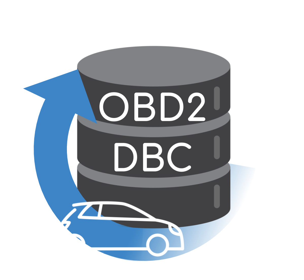 OBD2 DBC File - Decode Your Car Data