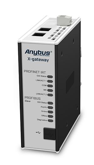 AB7508-F - Anybus X-gateway - PROFINET-IRT Device - PROFIBUS Slave - Anybus Vietnam