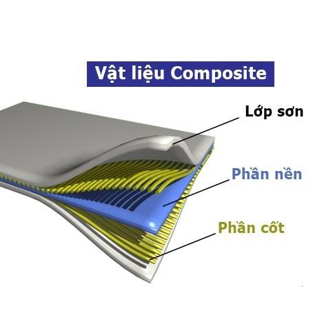 Composite là gì? Những thông tin liên quan bạn không nên bỏ qua 1