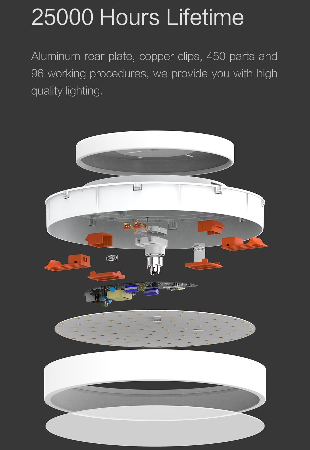 Đèn ốp trần Yeelight 320 Pro