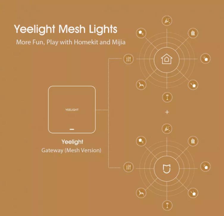 Cổng kết nối Wifi trung tâm Yeelight Mesh