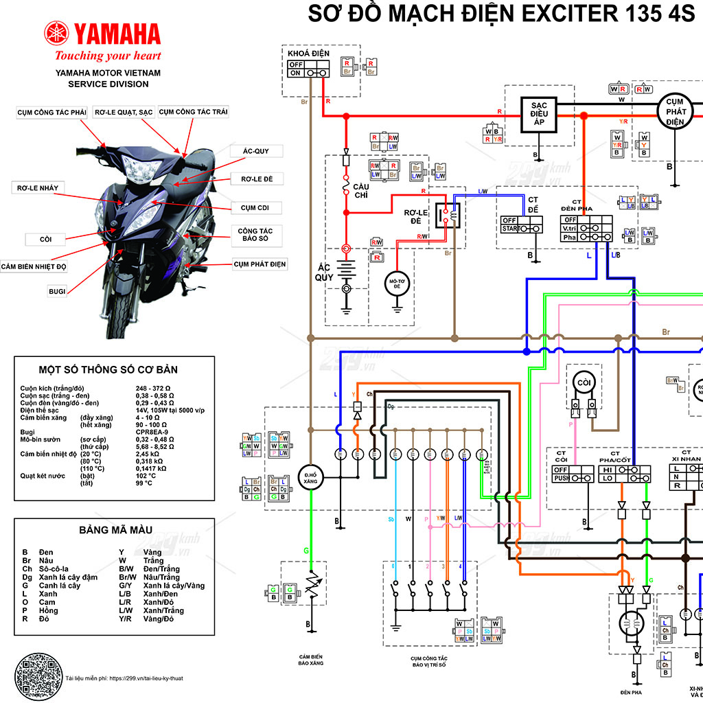 Sơ đồ mạch điện Yamaha Exciter 135 4S 1S9
