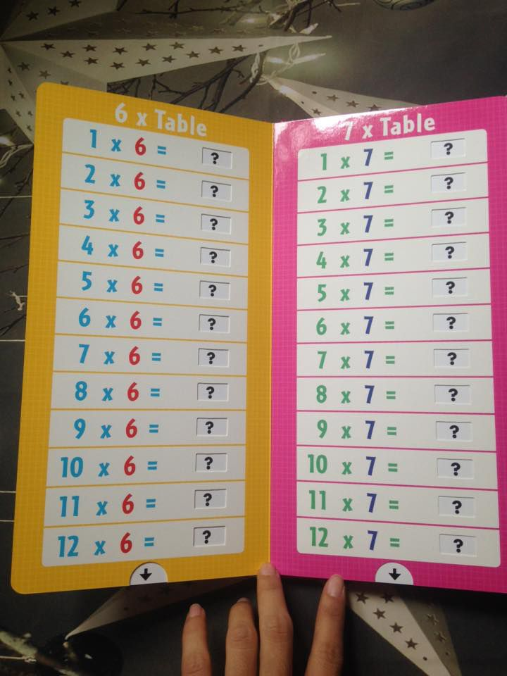 Pull & Learn Times Table