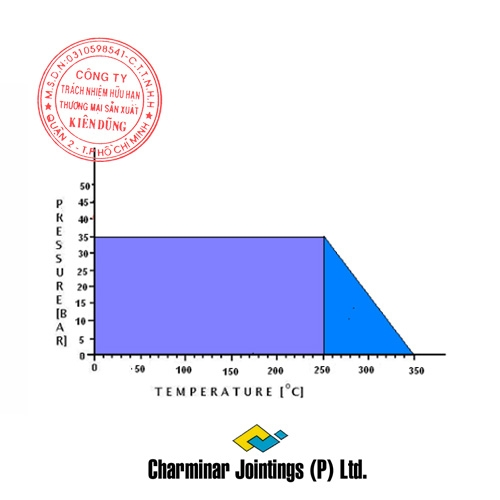 Charminar CJ-9 pT Diagram