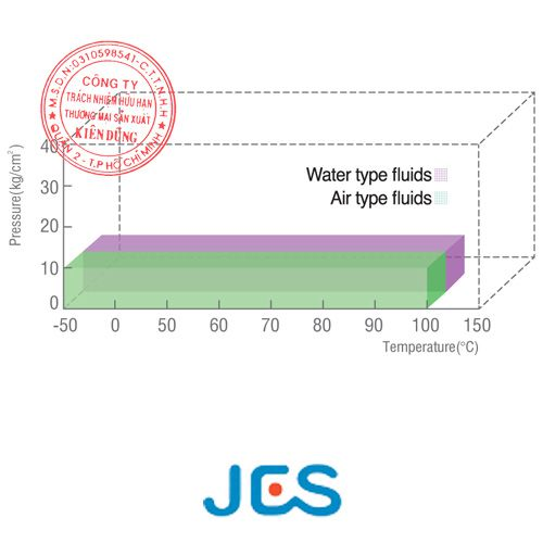 JEIL E&S JIC 6030 pT Diagram
