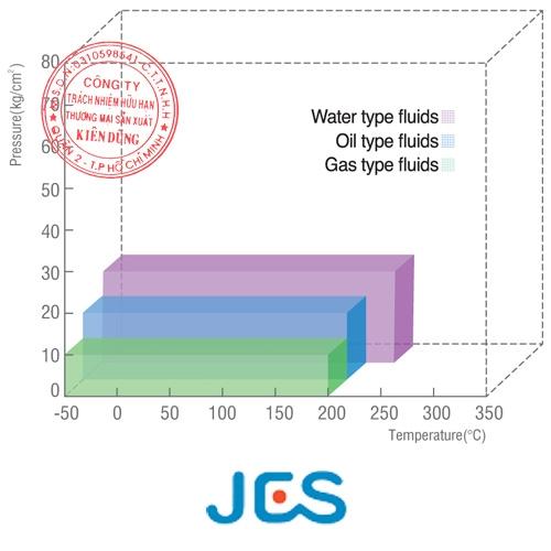JEIL E&S JIC 6100 pT Diagram