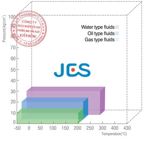 JEIL E&S JIC 6200 pT Diagram