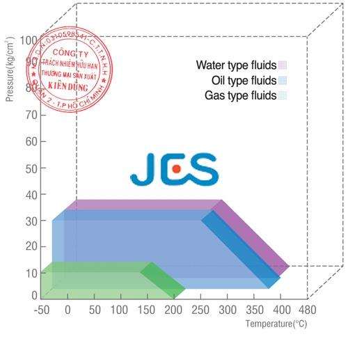 JEIL E&S JIC 6400 pT Diagram