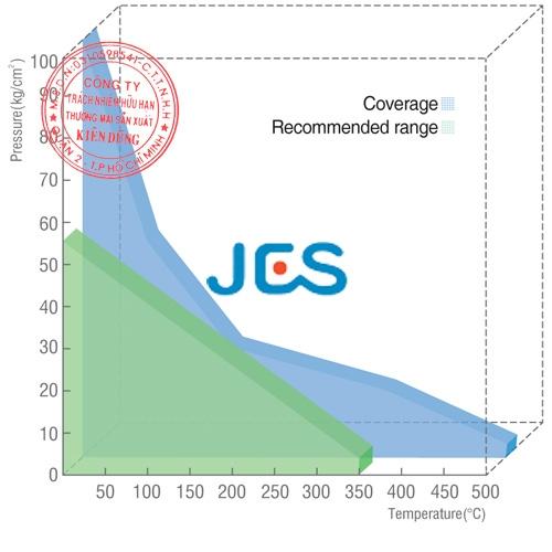 JEIL E&S JIC 6400W pT Diagram