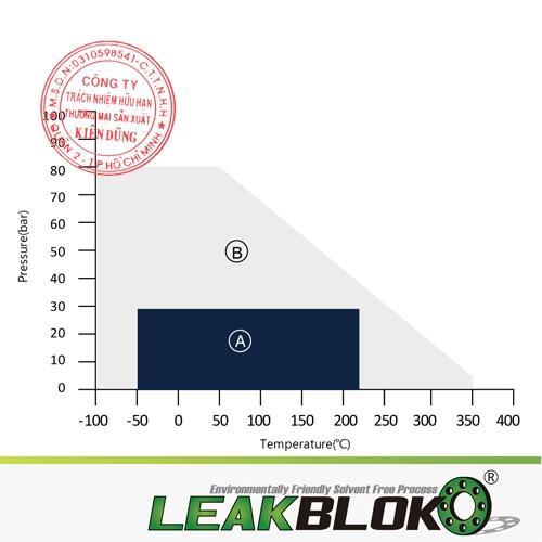 JEIL E&S Leakblok P300 pT Diagram