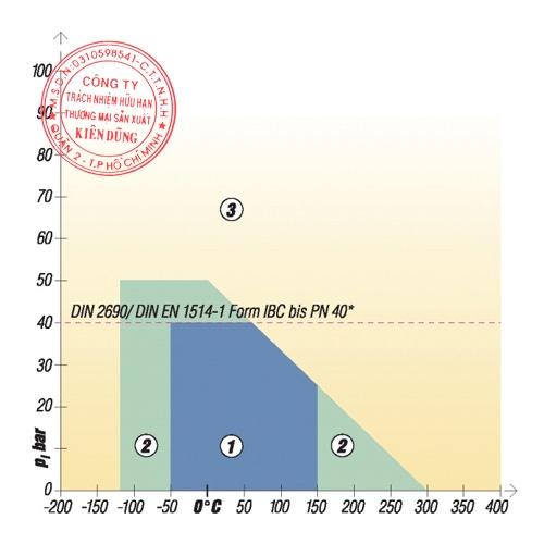 Klinger KSIL C4324 pT Diagram