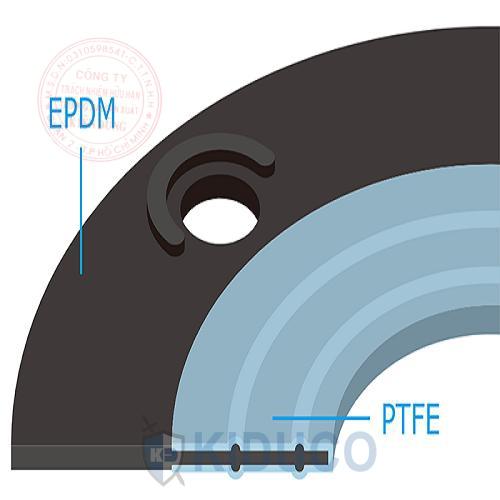 Gioăng đệm làm kín teflon bọc ngoài cao su EPDM 1