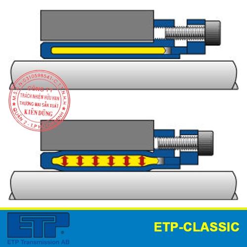 Khóa trục côn, khóa trục thủy lực ETP-Classic multiple screw mounting