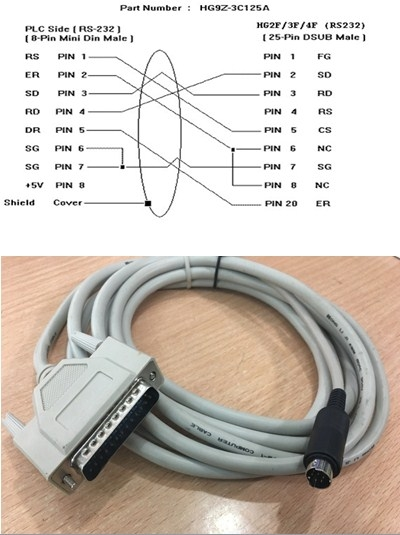 Cáp Điều Khiển PLC Programming IDEC HG9Z-3C115A Communication Cable Micro3 Smart FC4A Series PLCs RS485 8 Pin Mini DIN to DB25 Pin Male Gray Length 1.8M