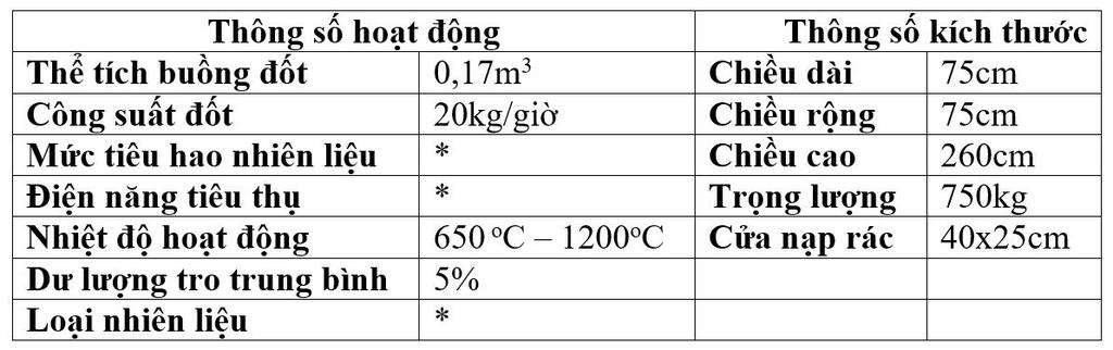 Toàn quốc - Lò đốt rác sinh hoạt công suất 20kg cho gia đình Lo-dot-rac-sinh-hoat
