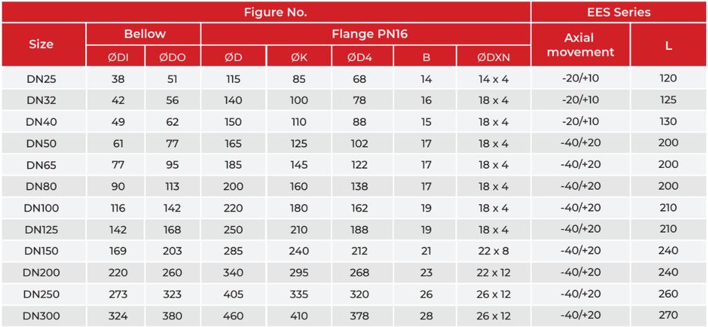 Ống Bù Giãn Nở Nhiệt Inox EFR - Expansion Joint
