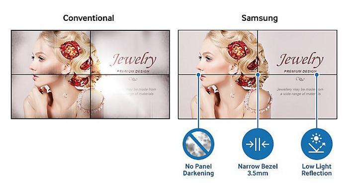 Màn hình ghép Samsung UH55E-P