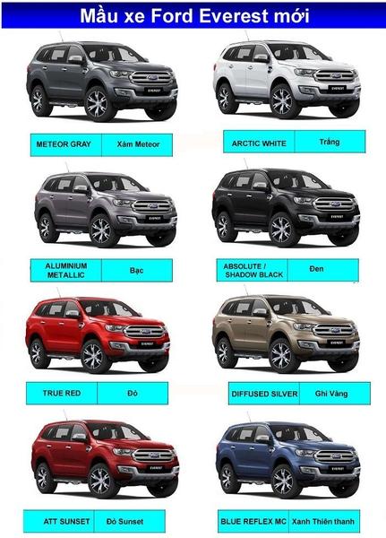 bảng màu xe Ford Everest 2019 nhập khẩu