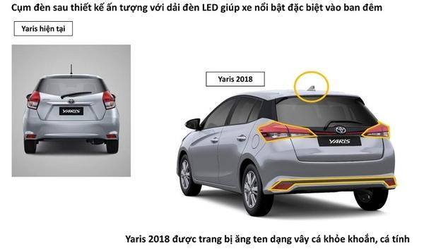 thay đổi trên yaris 2019