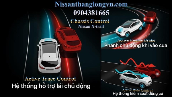 Hệ thống Chassis Control