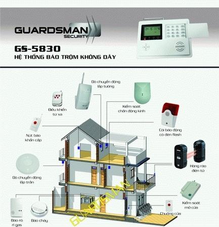 Hệ thống báo trộm không dây GUARDSMAN GS-5820