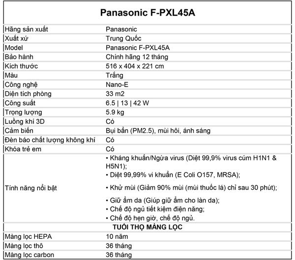 Kết quả hình ảnh cho F-PXL45A