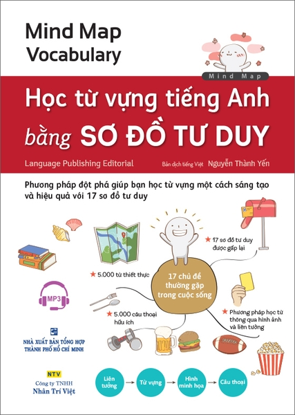 mind-map-vocabulary-hoc-tu-vung-tieng-anh-bang-so-do-tu-duy