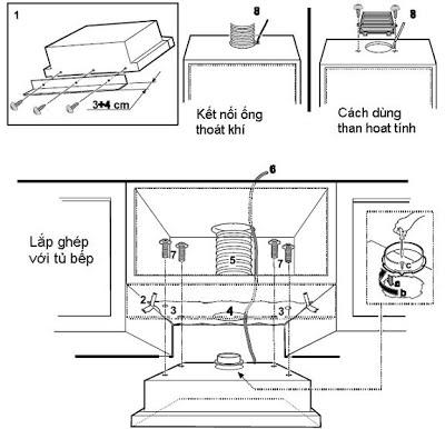 Hướng Dẫn Sử Dụng Máy Hút Mùi Bosch Hiệu Quả