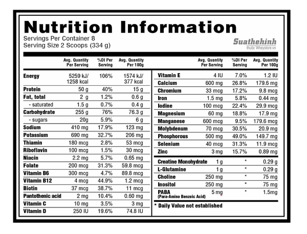 Nutrition Facts Serious Mass 6lbs