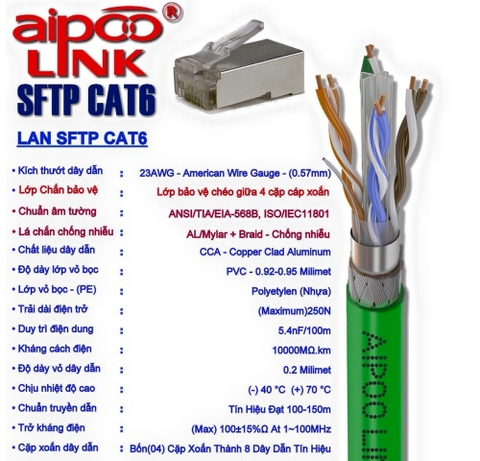 Cable Aipoo UTP CAT 6 OFC 305M