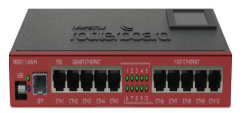 ETHERNET ROUTER RB2011UiAS-IN