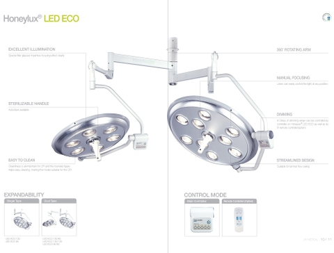 Đèn mổ Honeylux LED ECO