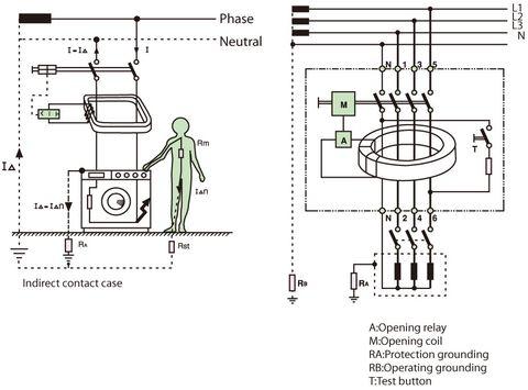 Cầu dao tự động Panasonic ( MCB, MCCB, HB, RCBO, RCCB