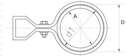 Danh sách 6 loại đai treo ống được sử dụng phổ biến