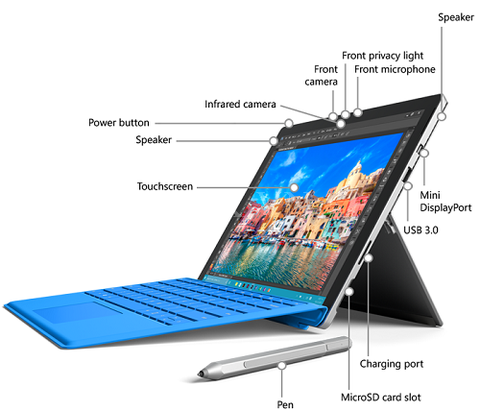 Microsoft Surface Pro 4 (Intel Core i7, 16GB RAM, 512GB SSD, 12.3 inch QHD Touch Screen, Windows 10 Pro) WiFi Model